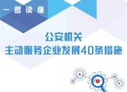 一图读懂泰安《公安机关主动服务企业发展40条措施》