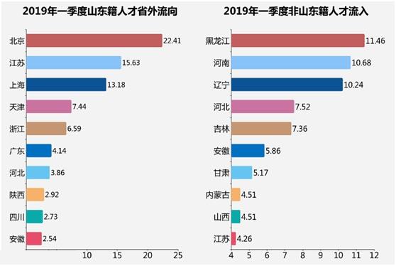2019山东经济实力_2019年山东省两化融合深度行泰安站活动成功举办