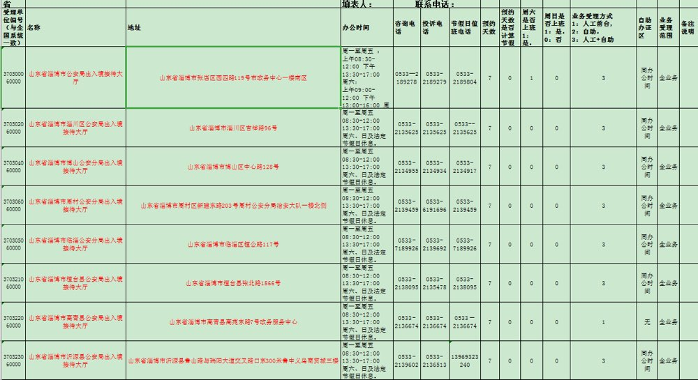 """4月1日起出入境证件实行""""全国通办"""" 淄博各受理点看这里"""