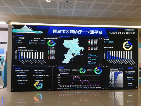 """青岛""""互联网+医疗""""走入5G """"新时代"""""""