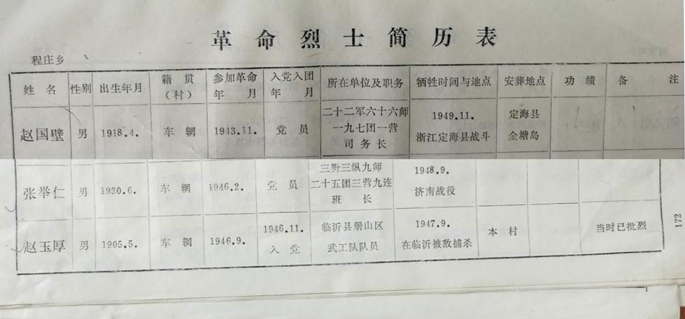 临沂籍牺牲英雄赵永一同村还有3位烈士 90岁退伍老兵豪言要送重孙去当兵