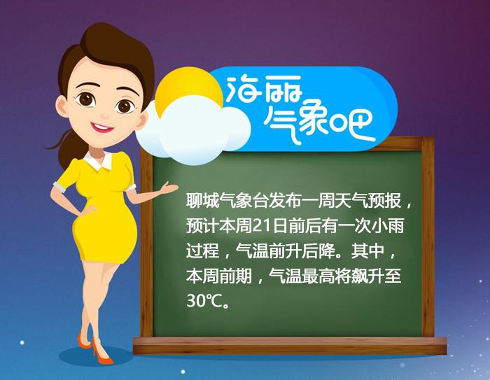 海丽气象吧|本周聊城最高温将升至30℃ 周末有场小雨