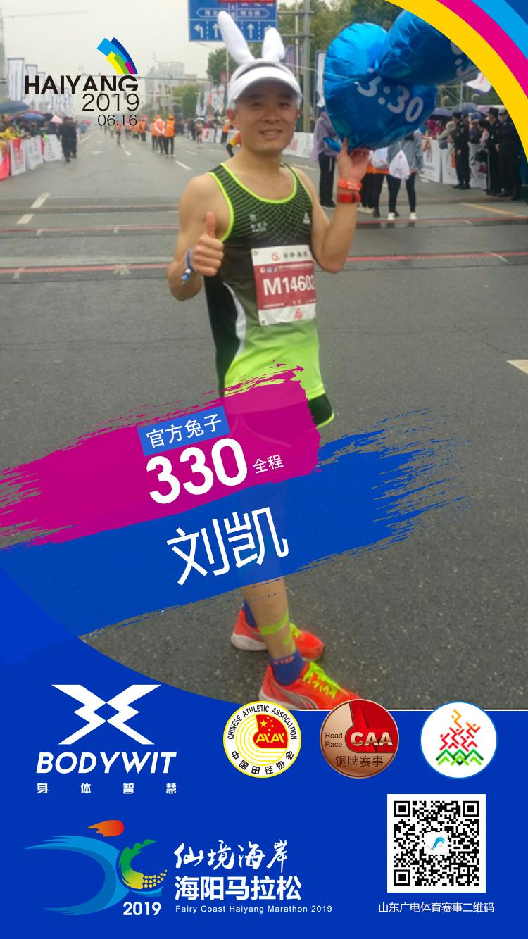 马拉松兔子2019-1刘凯.jpg
