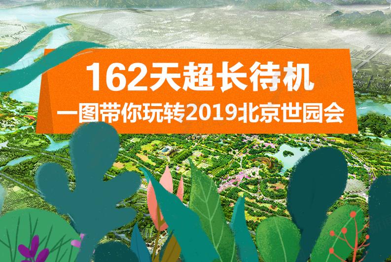 162天超长待机,一图带你玩转2019北京世园会
