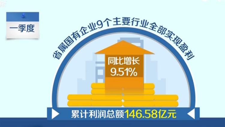 一季度山东省属企业实现开门红 利润总额创历史同期最好水平