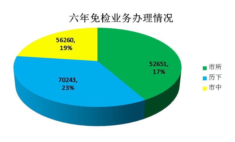 济南4家智慧警局24小时服务 上线一年已处理业务超30余万笔