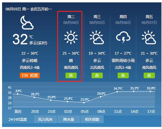 淄博天气.png