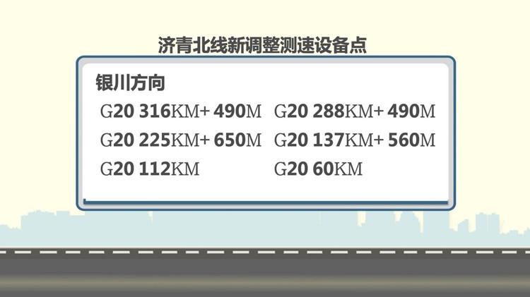 70秒 | 济青北线今起启用新测速点 测速值依然为80km/h
