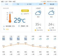 海丽气象吧|菏泽将出现持续高温 湿度增大体感炎热