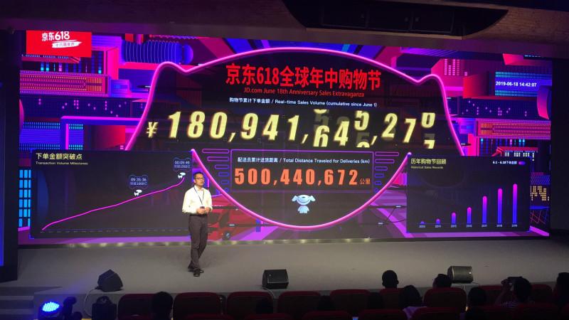 最具成长性平台!截至14:30京东618累计下单金额达1800亿