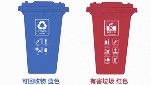 3090个小区122万居民参与 山东垃圾分类模式已初步确立