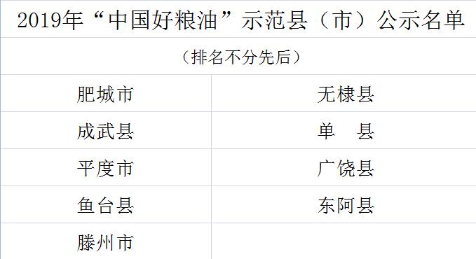 """山东2019年""""中国好粮油""""示范县(市)、示范企业评审结果公示"""