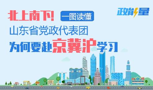北上南下!一图读懂山东省党政代表团为何要赴京冀沪学习