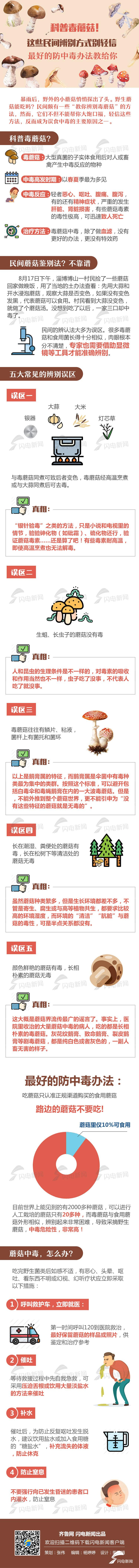 科普毒蘑菇.jpg