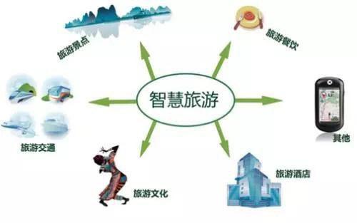 聚数字融文旅 智慧旅游开启淄博旅游新时代