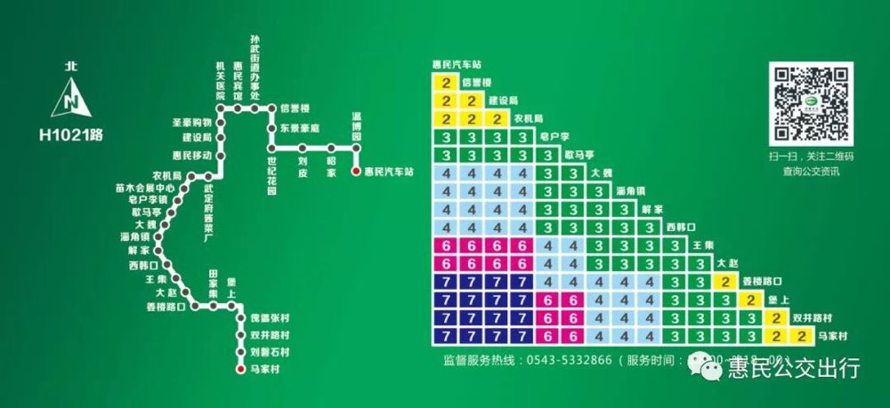 扩散!8月26日起惠民县将新开H1021路惠民站至马家村线路