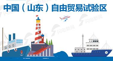 政能量 一图解密中国(山东)自由贸易试验区