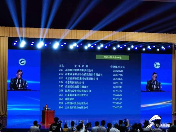 菏泽东明石化、玉皇化工两企业入选2019中国企业500强