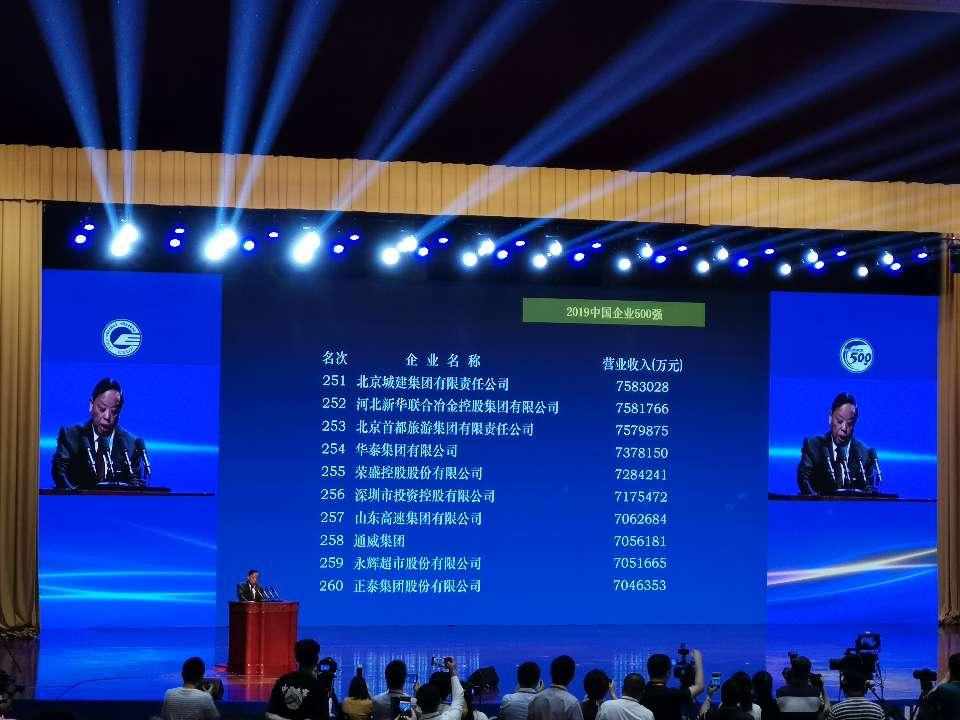 2019中国企业500强榜单在济南发布 50家鲁企上榜