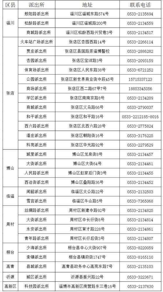 中秋节期间 淄博市户籍业务窗口值班时间、地址、联系方式全在这!