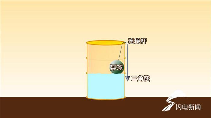 三角铁动画3-6.JPG