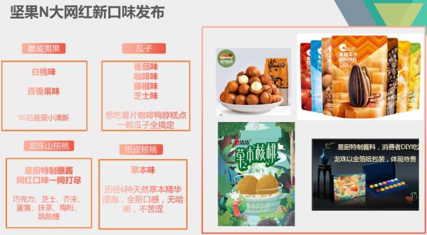 藤椒瓜子、芥末核桃……菏泽人你试过么?聚划算要花式卖空中国坚果产地