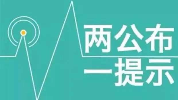 """滨州高新交警发布2019年国庆节期间""""两公布一提示"""""""