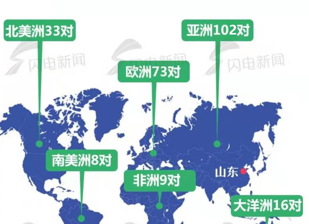 山东国际友城合作发展大会在济南开幕