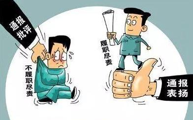 """潍坊诸城开展专项检查,党员干部不履职尽责、不干事担当将""""零容忍"""""""