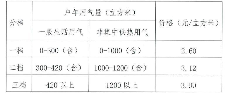 http://www.jienengcc.cn/zhengcefagui/141986.html