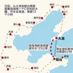 """蓬莱撤市设区请示已上报国务院!未来,这里将建跨海通道打通环渤海""""经脉"""""""