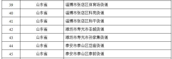 直通部委丨第三批智慧健康养老应用试点示范名单公示 山东有哪些?