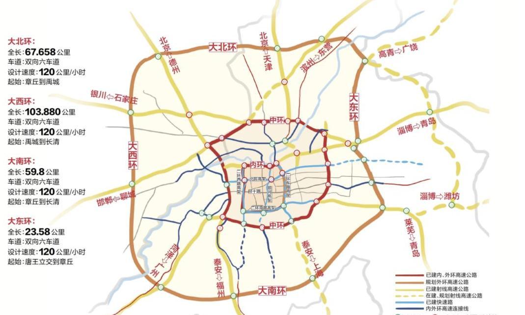 """济南大南环、大北环线路走向公示 """"大东环""""和济泰高速明年都将通车"""