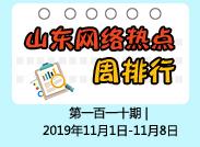 闪电舆情丨周排行:枣庄67岁产妇所生女婴已落户 或因超生被罚上榜