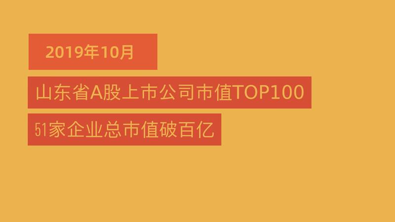2019年10月山东省A股上市公司市值TOP100榜单发布 1家市值过千亿