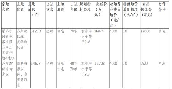 http://www.hjw123.com/huanjingyaowen/53838.html