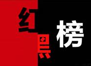 """滨州12家企业上榜重点运输企业""""黑榜"""" 一企业违法未处理车辆达229辆"""