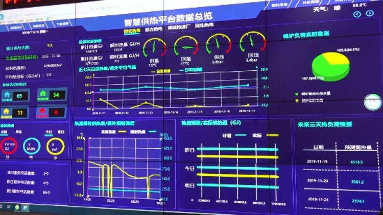 """94秒丨智能供热系统上线!潍坊市民家里有了""""温度小管家"""""""