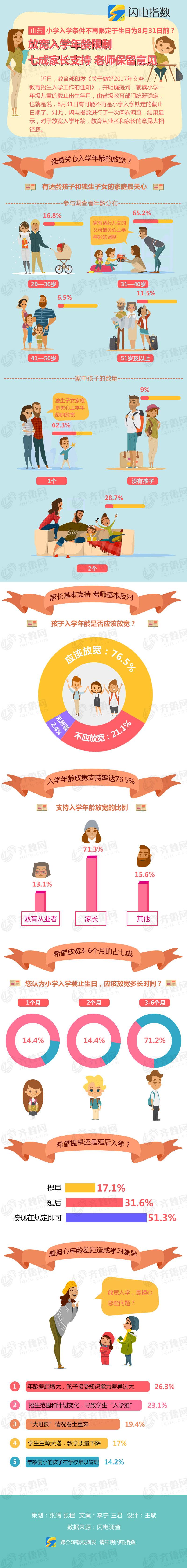 闪电调查(齐鲁网水印).jpg