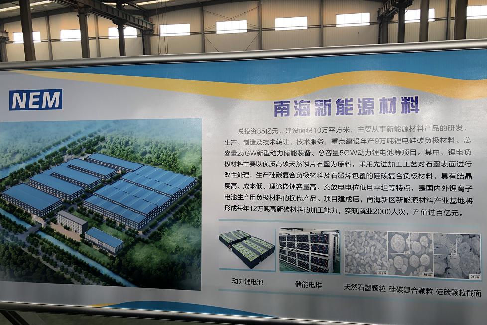 石墨烯、超级电容电池……观摩会走进威海南海新能源材料项目