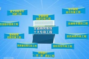 省商务厅:打造对外开放新高地 推进十大专项工程