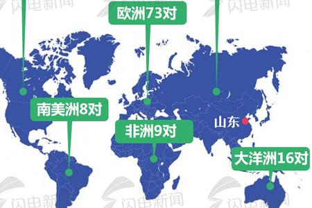 """山东""""友城分布图""""出炉!与61个国家建立222对友城关系"""