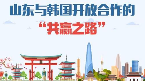 """政能量丨友城关系26对!一图读懂山东与韩国合作开放""""共赢之路"""""""
