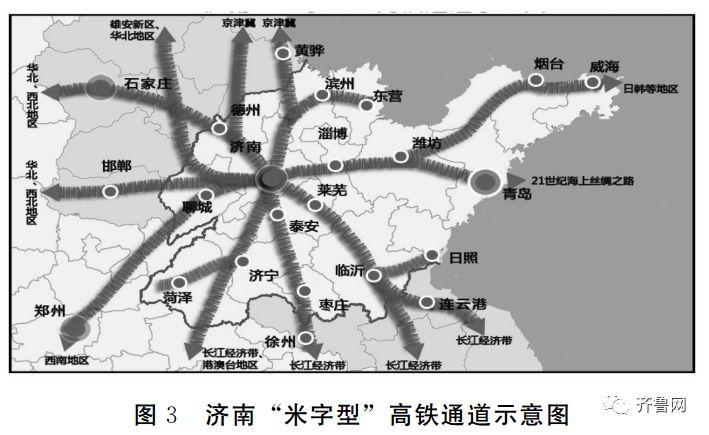 山东高速2020规划图