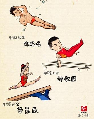 """漫画奥运⑫丨""""金""""喜连连 """"杠杠""""滴"""