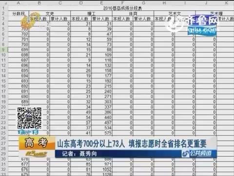 【高考】山东高考700分以上73人 填报志愿时山东省排名更重要