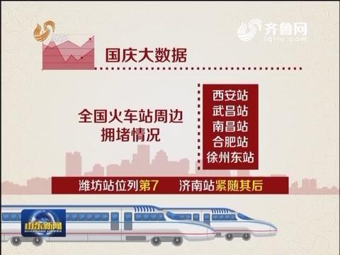 国庆大数据:北京上海客 最爱游山东