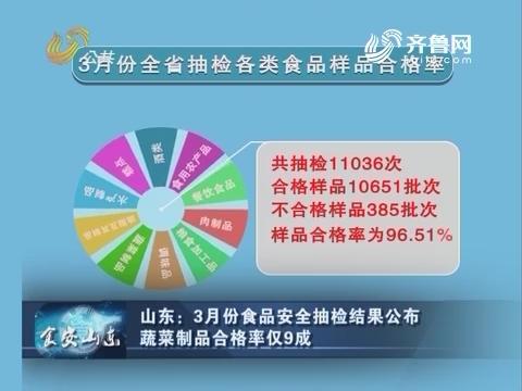 食安山东:山东3月份食品安全抽检结果公布 蔬菜制品合格率仅9成