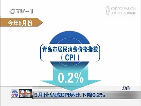 5月份岛城CPI环比下降0.2%