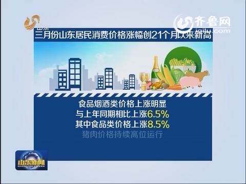 3月份山东居民消费价格涨幅创21个月来新高